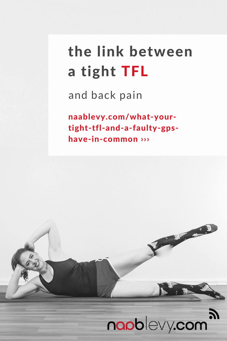 The link between a tight TFL and back pain #backpain #backpainexercises #tightITband #tighttfl #gluteexercises #glutemedexercises